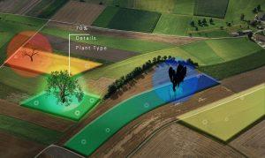 کشاورزی هوشمند یکی از نوآوریهای اینترنت اشیا