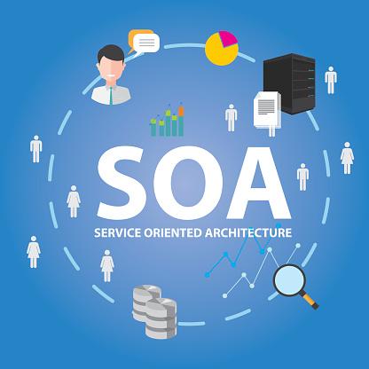 سرویس SoA
