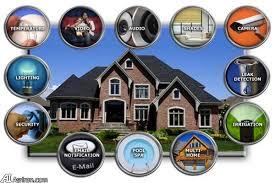 محصولات قابل استفاده اینترنت اشیا در ساختمان