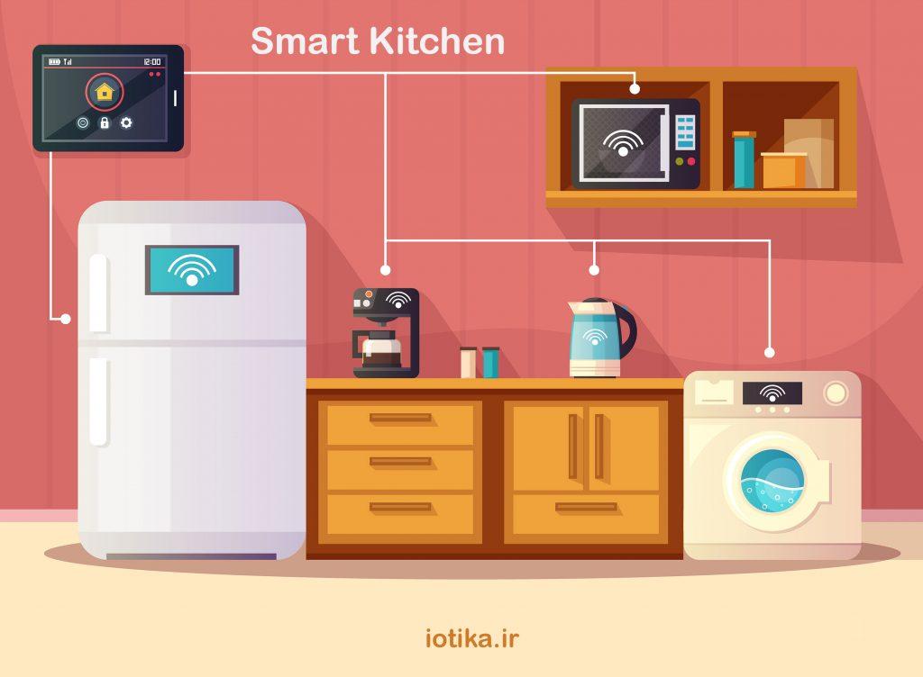 آشنایی با آشپزخانه هوشمند