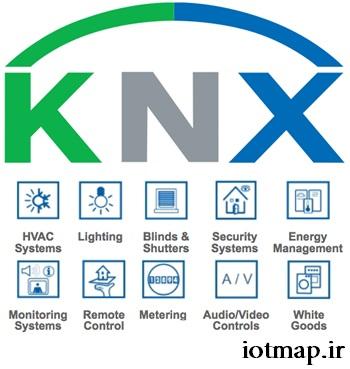 پروتکل knx
