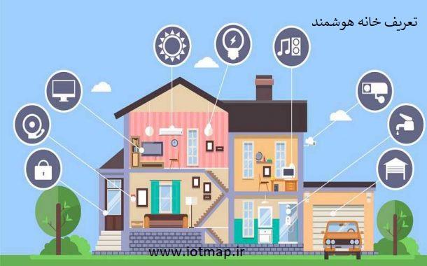 تعریف خانه هوشمند