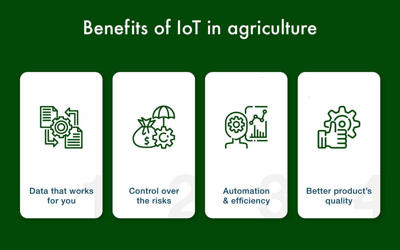 بررسی اینترنت اشیا در کشاورزی