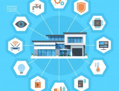 هوشمندسازی ساختمان بیسیم خدمتی از اینترنت اشیا