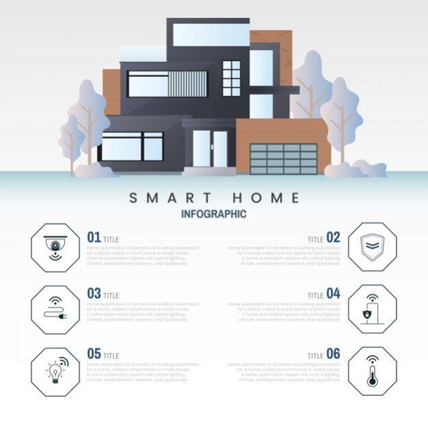 خانه هوشمند آسانه