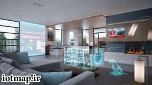 اینترنت-اشیا-در-صنعت-ساختمان-iotmap.ir-2
