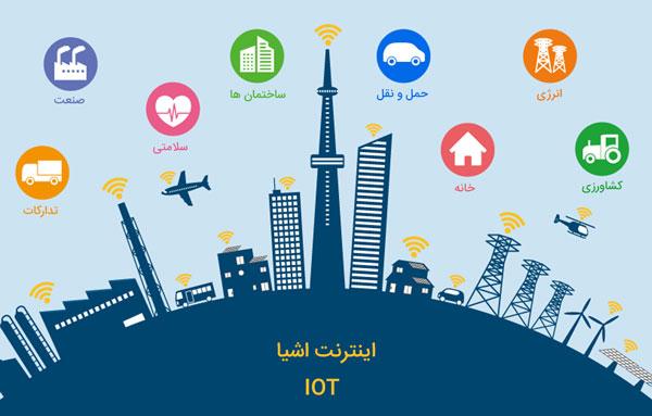 بازار اینترنت اشیا در ایران