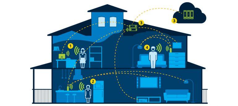 نصب تجهیزات خانه هوشمند