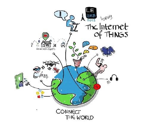 اینترنت اشیاء