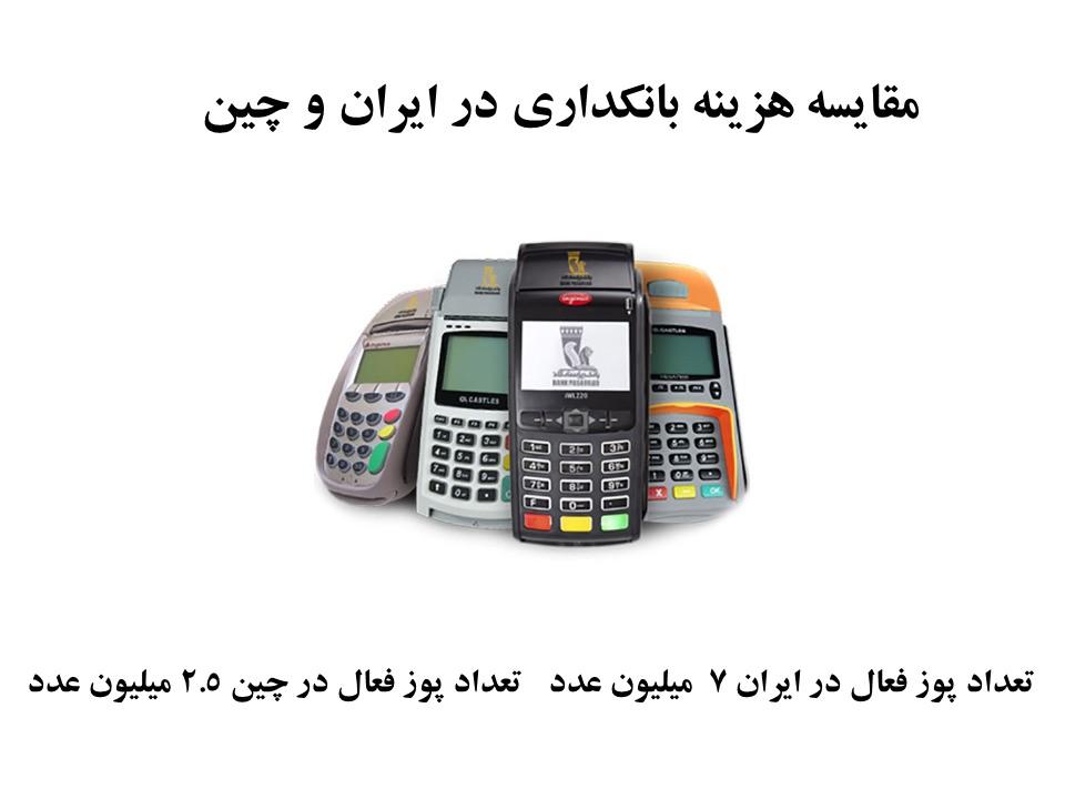 هزینه های بانکداری در ایران