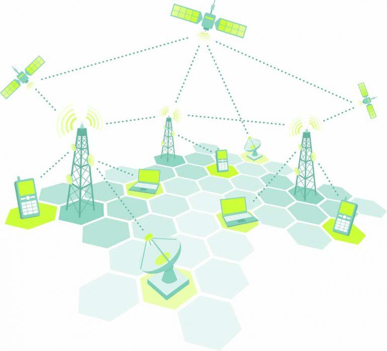 اینترنت اشیا در مخابرات