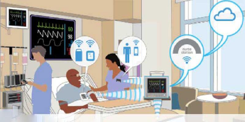 کاربرد اینترنت اشیاء در بیمارستان هوشمند