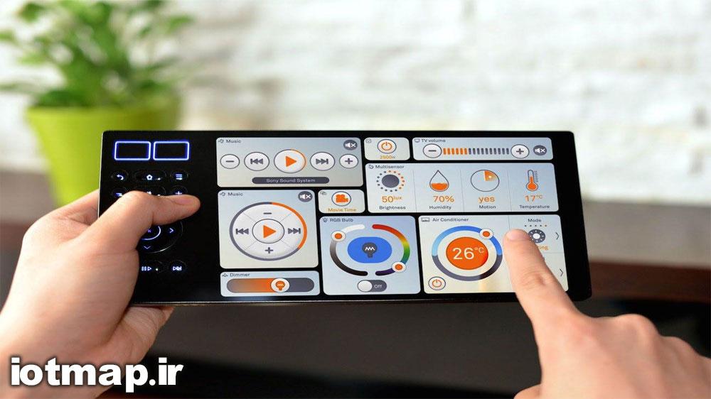 تجهیزات-مدیریت-هوشمند-ساختمان-iotmap.ir