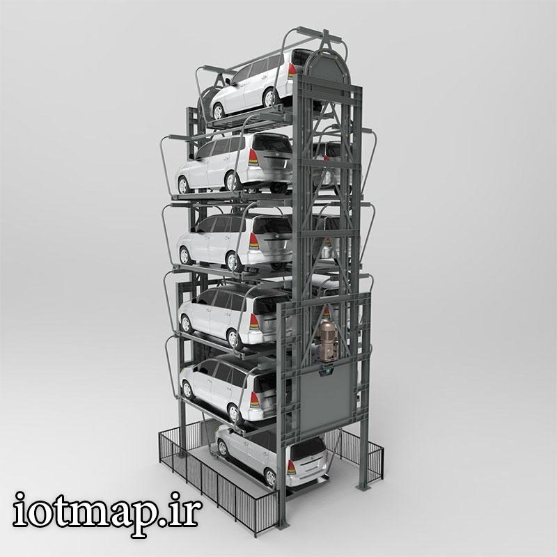 سیستم-پارکینگ-Rotary-iotmap.ir