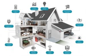 تکنولوژی هوشمندسازی ساختمان