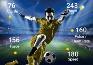 اینترنت اشیا و ورزش
