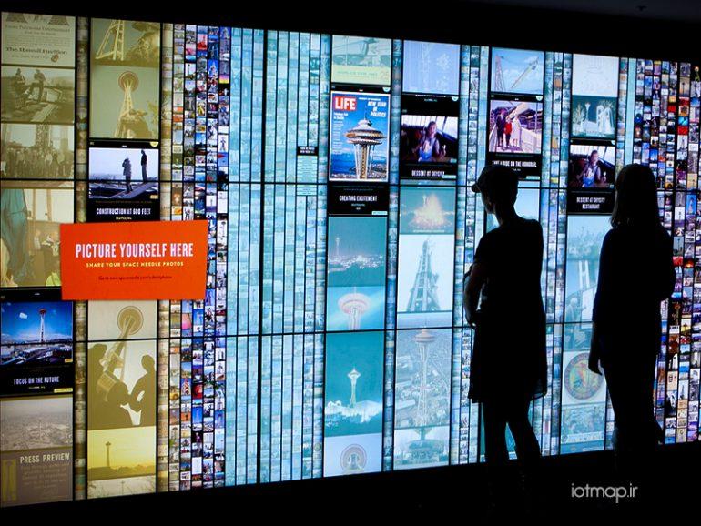 فناوری دیوار هوشمند