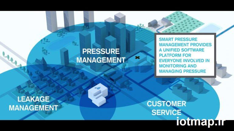 مدیریت هوشمند فشار آب