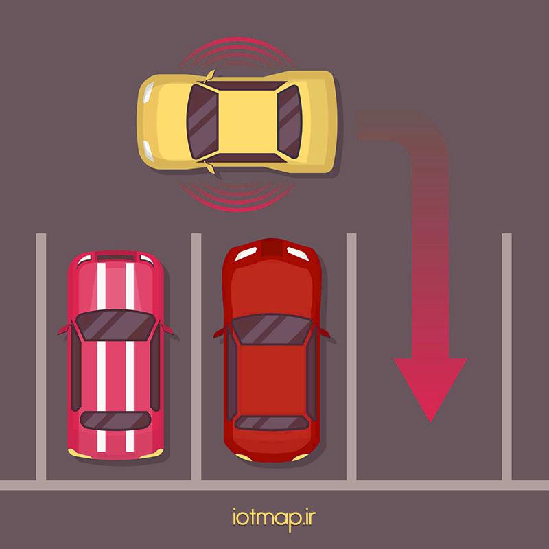 مدیریت پارکینگ هوشمند