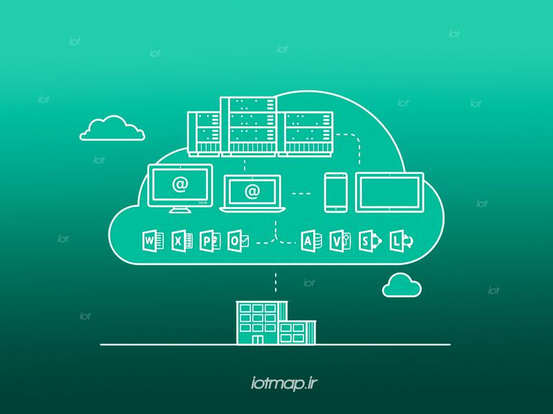 آشنایی با اینترنت اشیا در فضای ابری