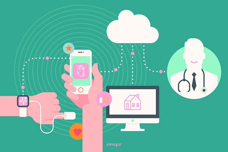 آشنایی با تکنولوژی و زندگی هوشمند