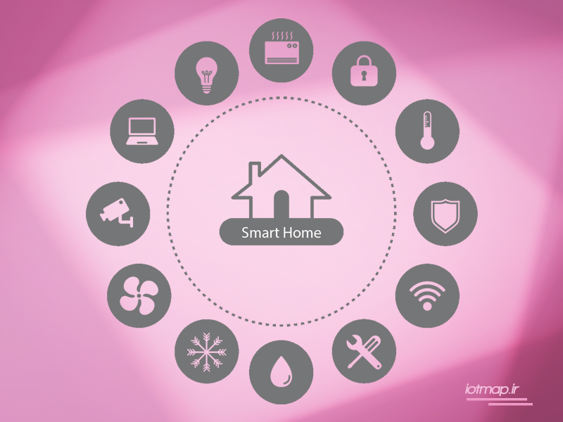 معرفی امکانات خانههای هوشمند