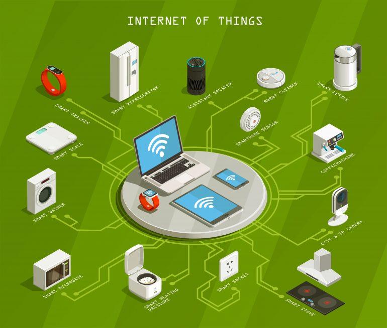 مزایا و معایب اینترنت اشیا