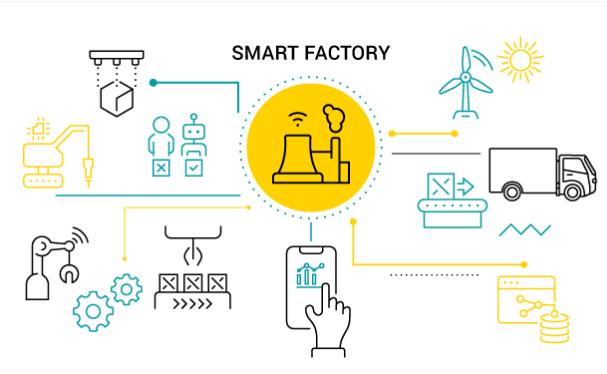 کارخانه هوشمند چیست