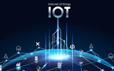 iot-explained-what-it-is-how-it-works-and-its-applications-banner