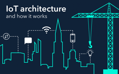 iot-architecture-cover_1
