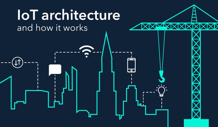 iot-architecture-cover_1