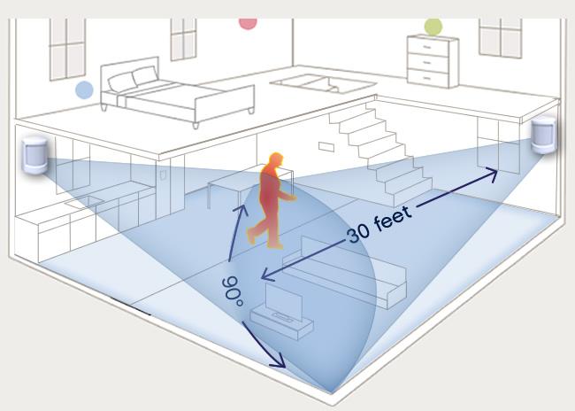 motion_sensor_home_security