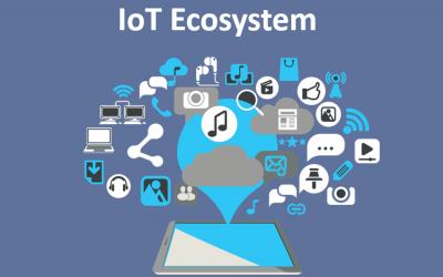 IoT-Ecosystem
