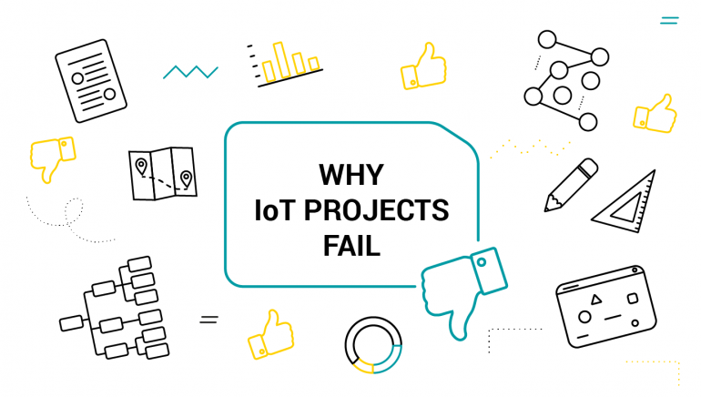 Why_So_Many_IoT_Projects_Fail__Main_Reasons_of_IoT_Projects_Failure_tytulowy